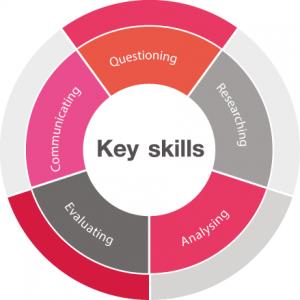 key skills blog 2